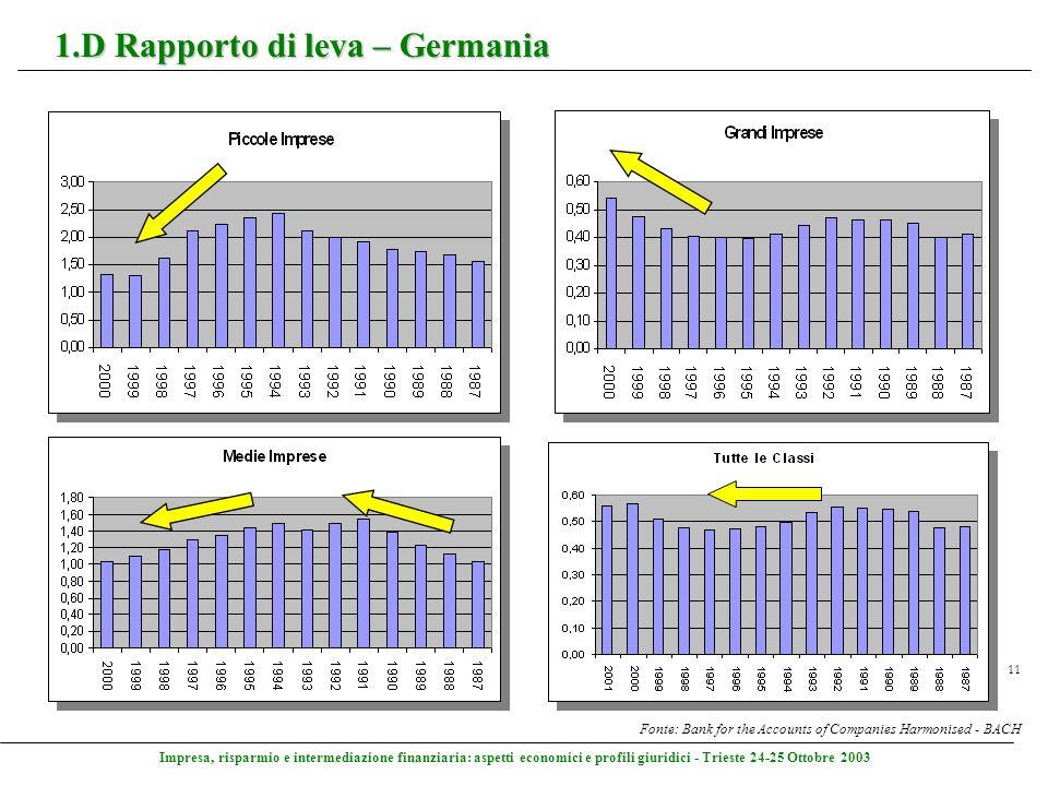 Impresa, risparmio e intermediazione finanziaria: aspetti economici e profili giuridici - Trieste 24-25 Ottobre 2003 11 1.D Rapporto di leva – Germani