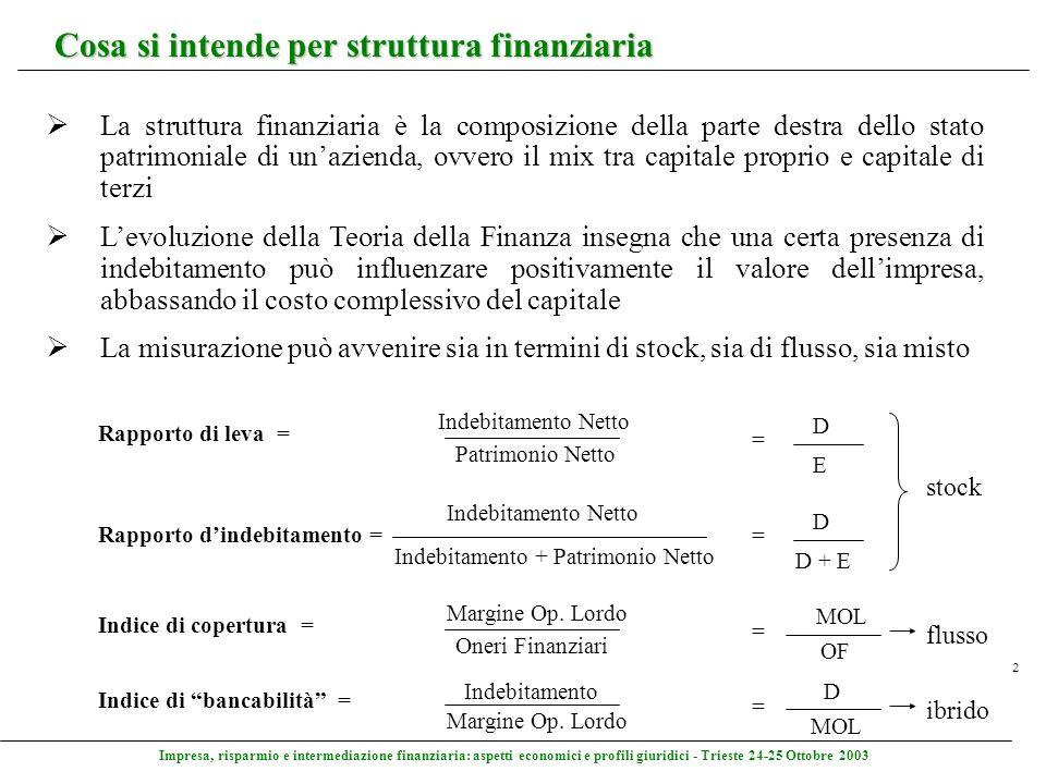 Impresa, risparmio e intermediazione finanziaria: aspetti economici e profili giuridici - Trieste 24-25 Ottobre 2003 2 Cosa si intende per struttura f