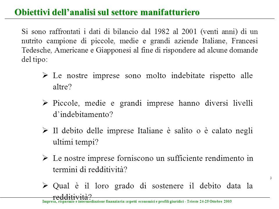 Impresa, risparmio e intermediazione finanziaria: aspetti economici e profili giuridici - Trieste 24-25 Ottobre 2003 3 Obiettivi dellanalisi sul setto