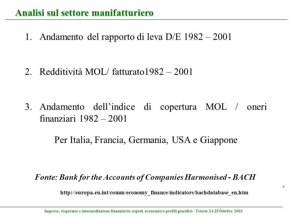 Impresa, risparmio e intermediazione finanziaria: aspetti economici e profili giuridici - Trieste 24-25 Ottobre 2003 4 Analisi sul settore manifatturi
