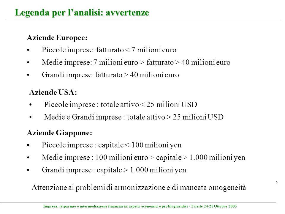 Impresa, risparmio e intermediazione finanziaria: aspetti economici e profili giuridici - Trieste 24-25 Ottobre 2003 6 Legenda per lanalisi: avvertenz
