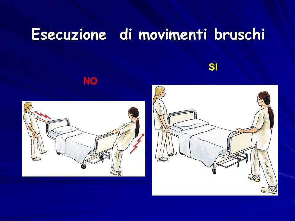 Esecuzione di movimenti bruschi NO SI