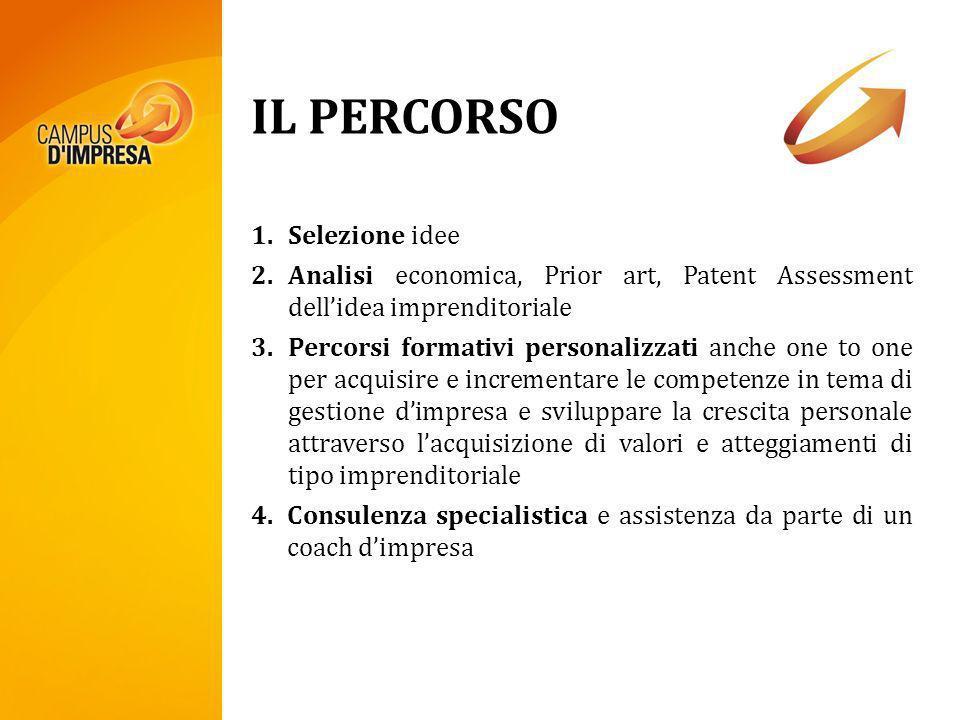 IL PERCORSO 1.Selezione idee 2.Analisi economica, Prior art, Patent Assessment dellidea imprenditoriale 3.Percorsi formativi personalizzati anche one
