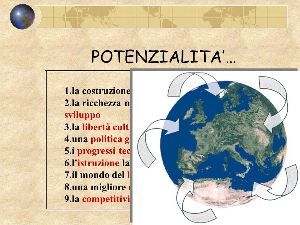 POTENZIALITA… 1.la costruzione del grande mercato interno 2.la ricchezza mondiale e possibilità di sviluppo 3.la libertà culturale 4.una politica glob