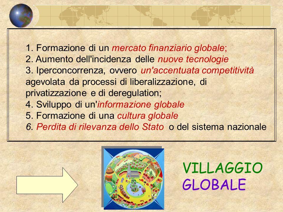 1. Formazione di un mercato finanziario globale; 2. Aumento dell'incidenza delle nuove tecnologie 3. Iperconcorrenza, ovvero un'accentuata competitivi