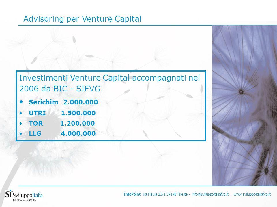 InfoPoint: via Flavia 23/1 34148 Trieste - info@sviluppoitaliafvg.it - www.sviluppoitaliafvg.it Advisoring per Venture Capital Investimenti Venture Capital accompagnati nel 2006 da BIC - SIFVG Serichim 2.000.000 UTRI 1.500.000 TOR 1.200.000 LLG 4.000.000