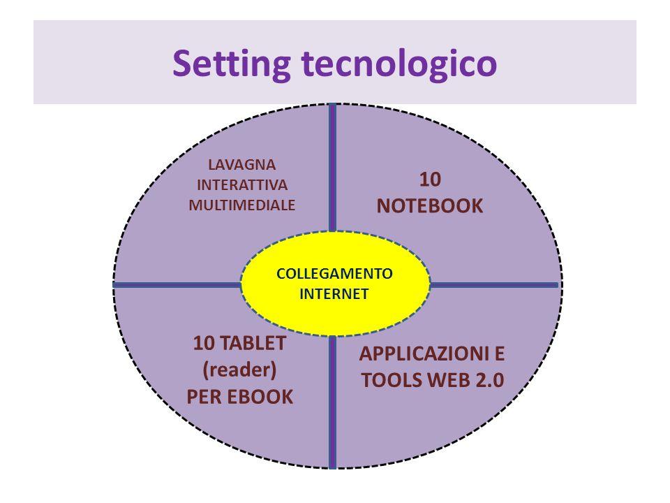 Setting tecnologico COLLEGAMENTO INTERNET LAVAGNA INTERATTIVA MULTIMEDIALE 10 NOTEBOOK 10 TABLET (reader) PER EBOOK APPLICAZIONI E TOOLS WEB 2.0