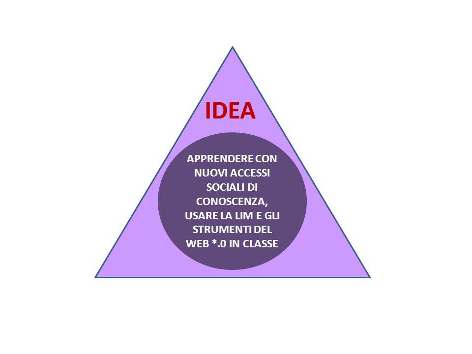 APPRENDERE CON NUOVI ACCESSI SOCIALI DI CONOSCENZA, USARE LA LIM E GLI STRUMENTI DEL WEB *.0 IN CLASSE IDEA