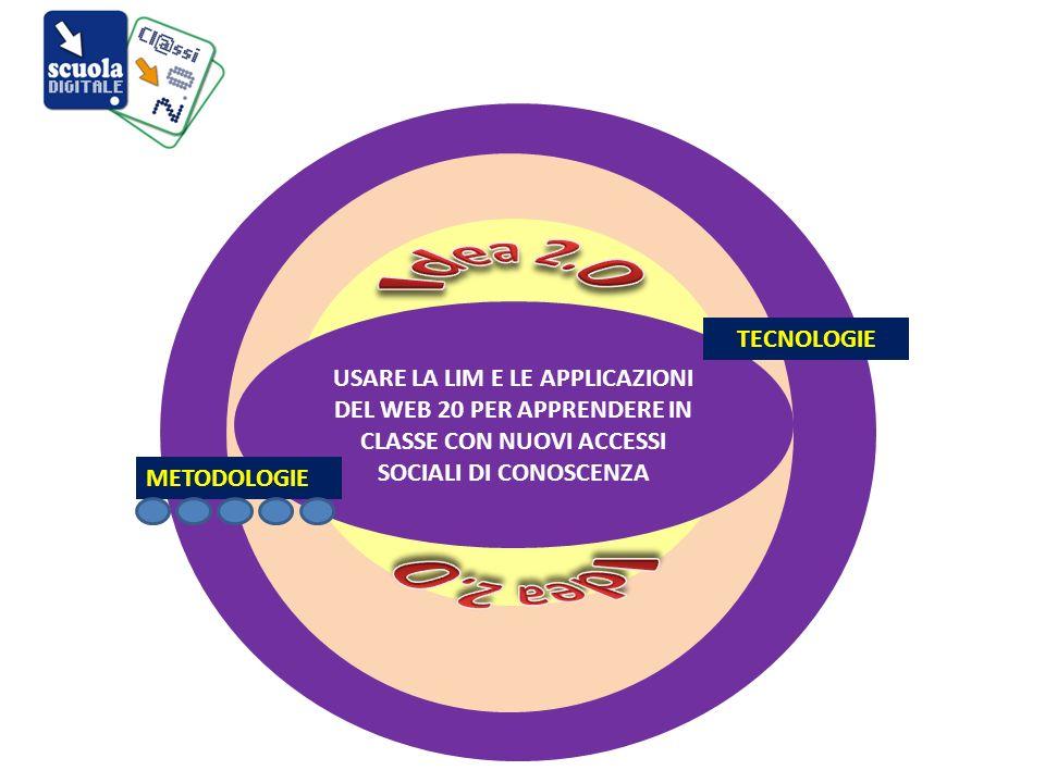 USARE LA LIM E LE APPLICAZIONI DEL WEB 20 PER APPRENDERE IN CLASSE CON NUOVI ACCESSI SOCIALI DI CONOSCENZA METODOLOGIE TECNOLOGIE