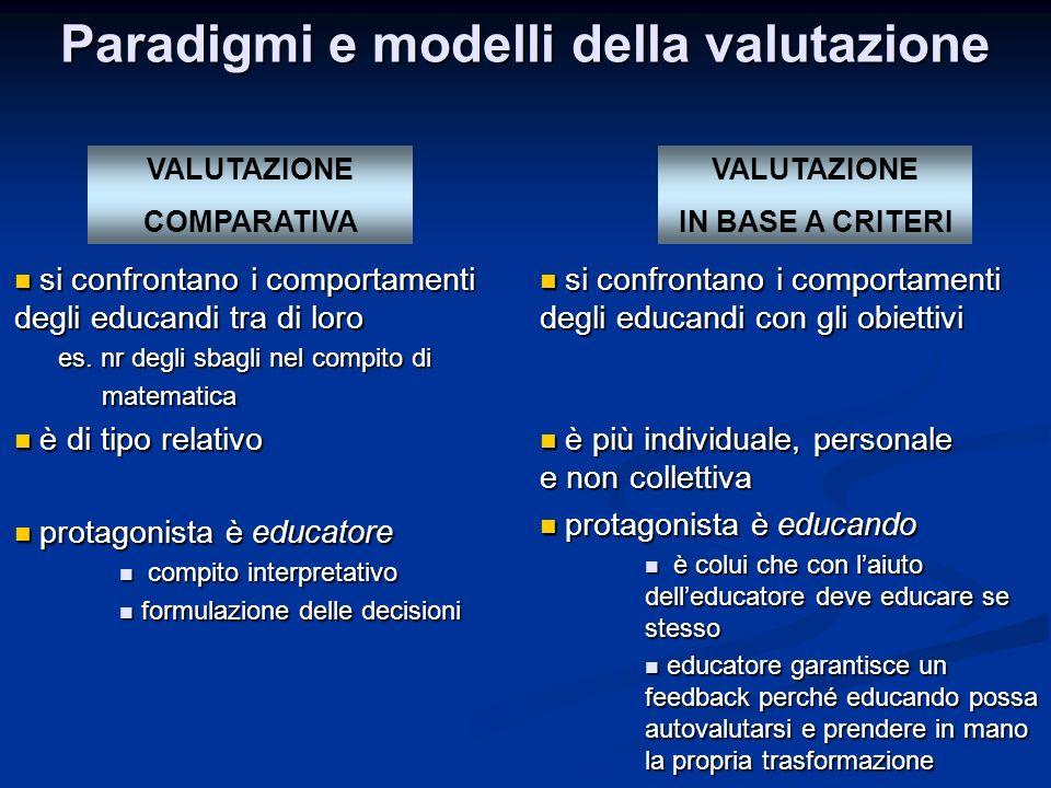 Paradigmi e modelli della valutazione VALUTAZIONE COMPARATIVA VALUTAZIONE IN BASE A CRITERI si confrontano i comportamenti degli educandi tra di loro