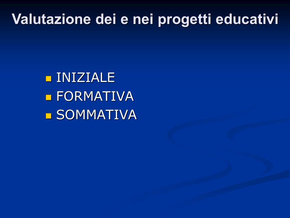 Valutazione dei e nei progetti educativi INIZIALE INIZIALE FORMATIVA FORMATIVA SOMMATIVA SOMMATIVA