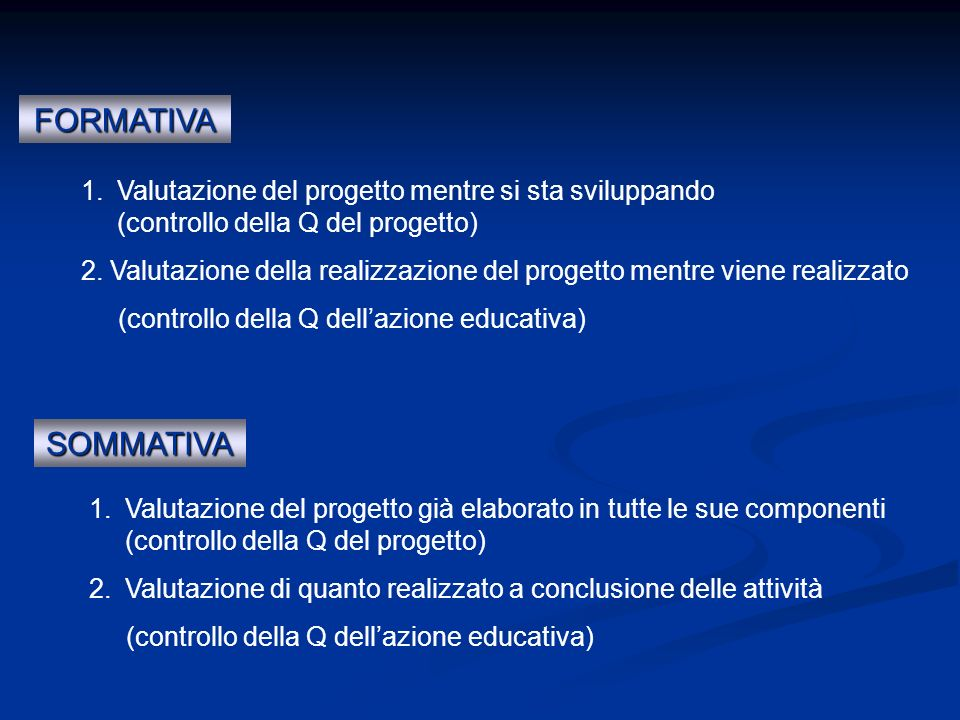 FORMATIVA 1.Valutazione del progetto mentre si sta sviluppando (controllo della Q del progetto) 2. Valutazione della realizzazione del progetto mentre