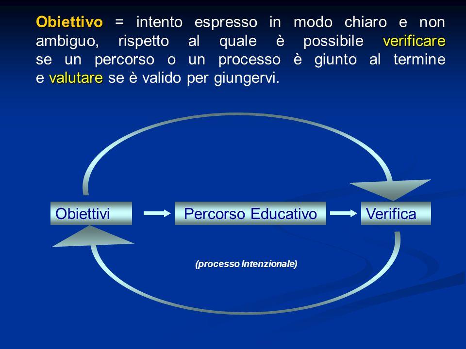 Obiettivo verificare valutare Obiettivo = intento espresso in modo chiaro e non ambiguo, rispetto al quale è possibile verificare se un percorso o un