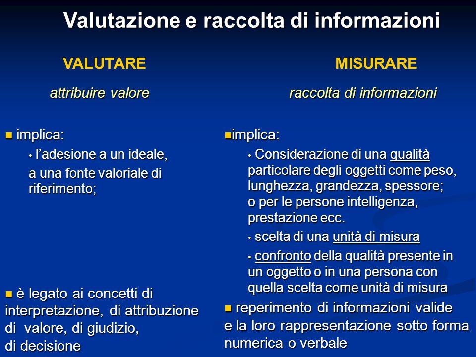 Valutazione e raccolta di informazioni VALUTARE MISURARE attribuire valore attribuire valore implica: implica: ladesione a un ideale, ladesione a un i
