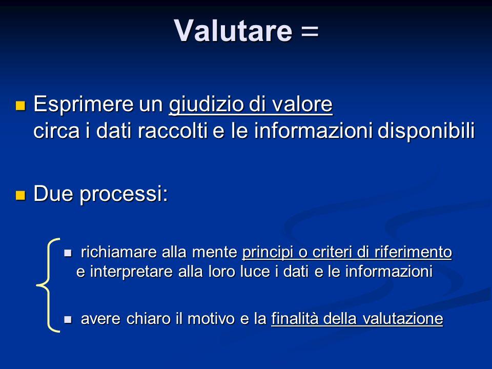 Valutare = Esprimere un giudizio di valore circa i dati raccolti e le informazioni disponibili Esprimere un giudizio di valore circa i dati raccolti e