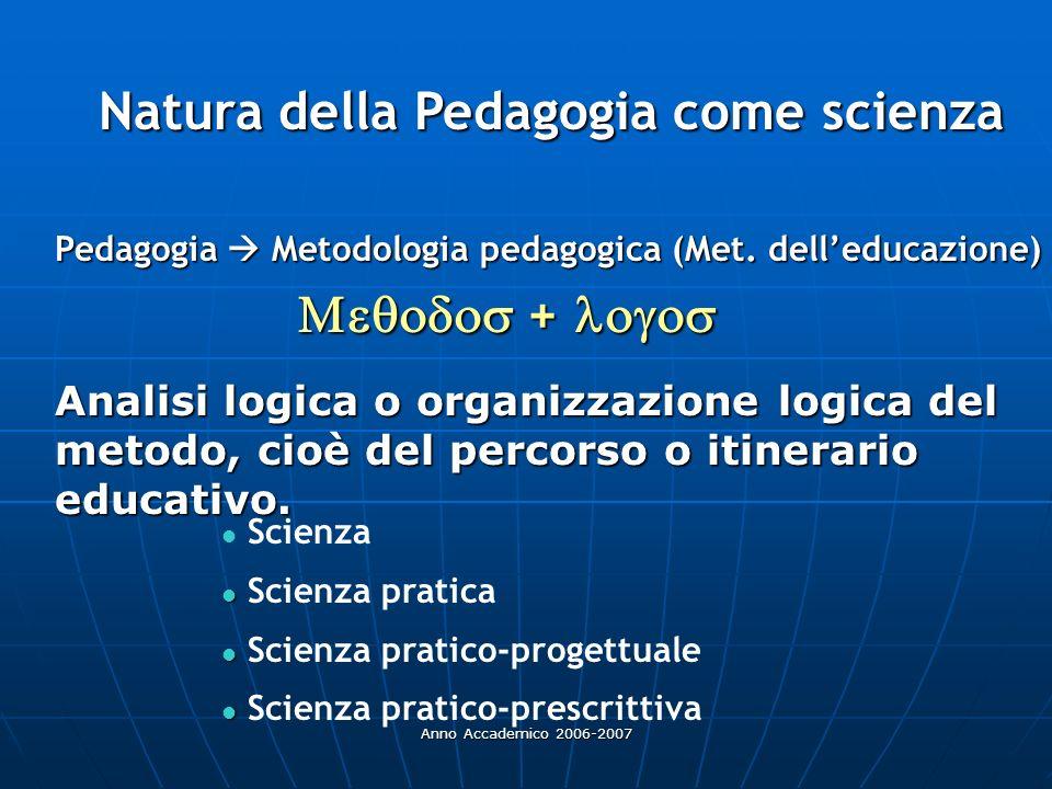 Anno Accademico 2006-2007 Natura della Pedagogia come scienza Pedagogia Metodologia pedagogica (Met. delleducazione) + + Analisi logica o organizzazio