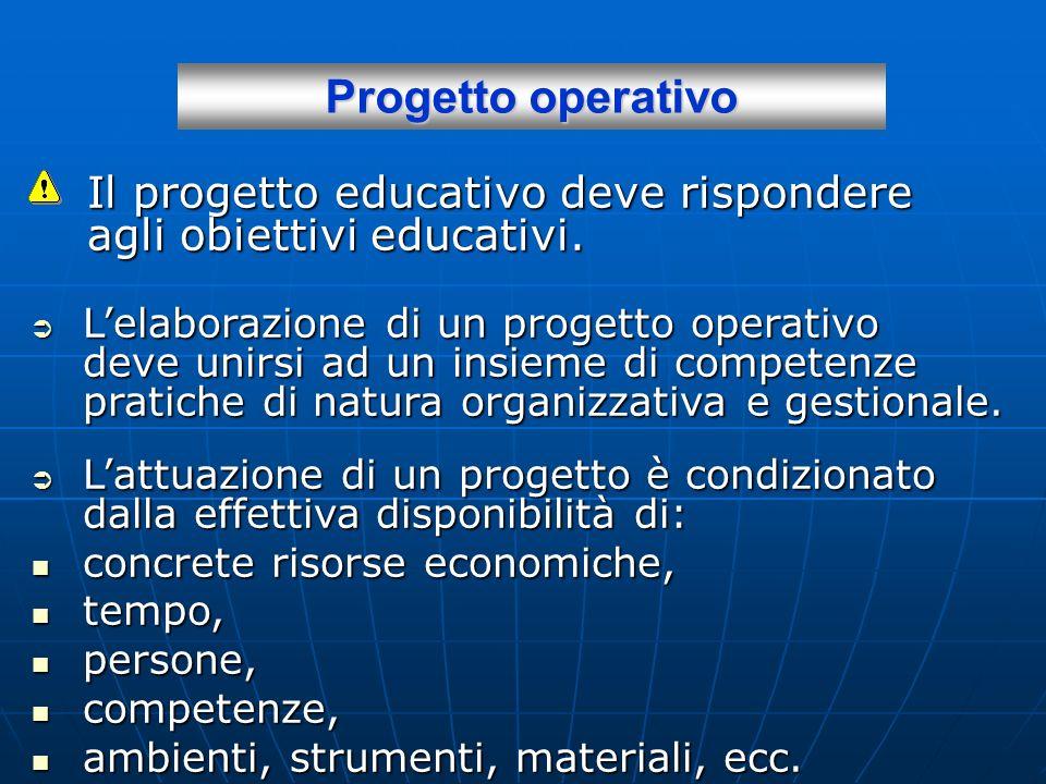 Progetto operativo Lelaborazione di un progetto operativo deve unirsi ad un insieme di competenze pratiche di natura organizzativa e gestionale. Lelab