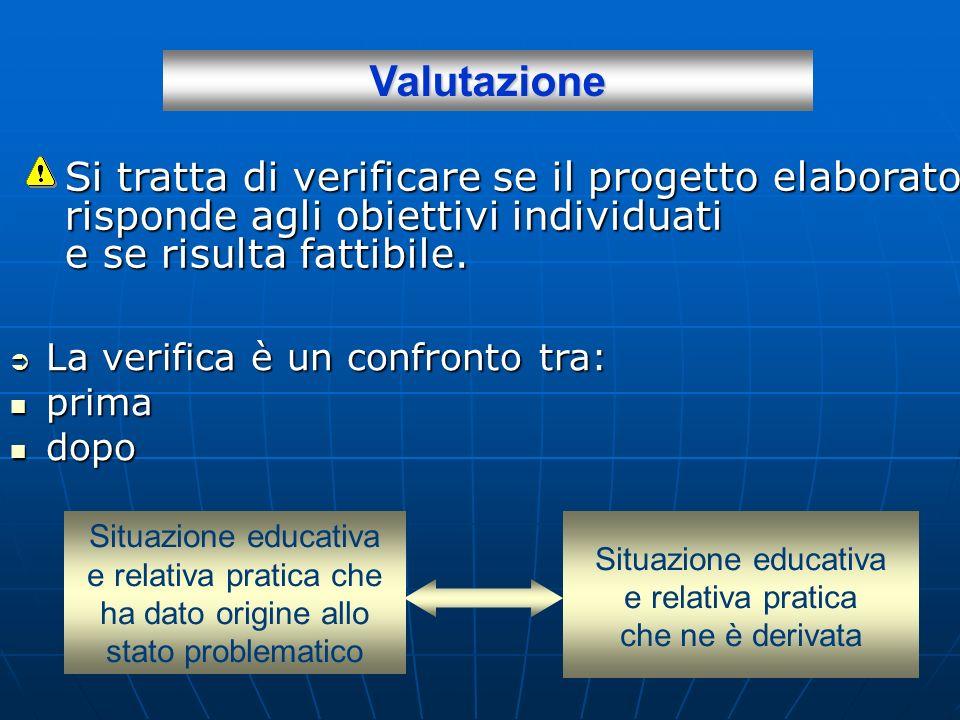 Valutazione La verifica è un confronto tra: La verifica è un confronto tra: prima prima dopo dopo Si tratta di verificare se il progetto elaborato ris