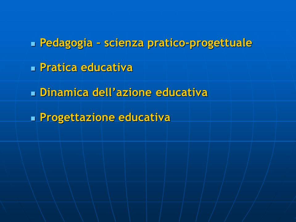 Pedagogia – scienza pratico-progettuale Pedagogia – scienza pratico-progettuale Pratica educativa Pratica educativa Dinamica dellazione educativa Dina