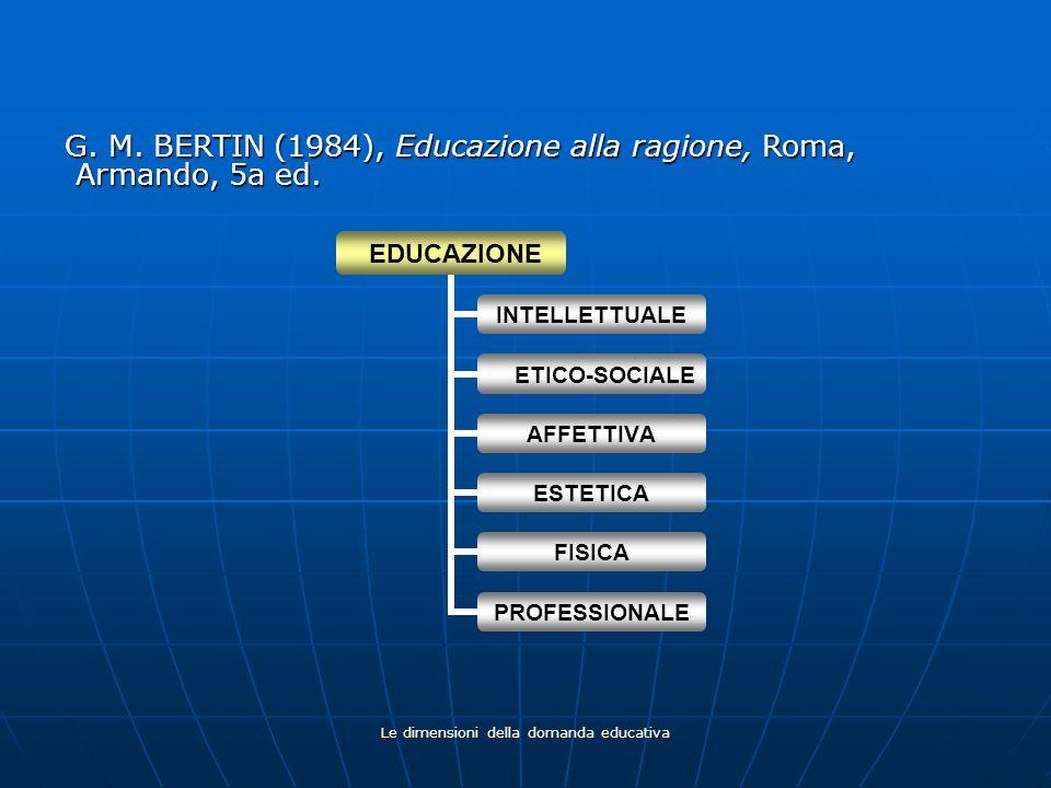 Le dimensioni della domanda educativa EDUCAZIONE INTELLETTUALE ETICO- SOCIALE AFFETTIVA ESTETICA FISICA PROFESSIONALE G. M. BERTIN (1984), Educazione