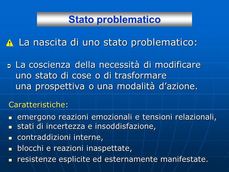 Stato problematico Caratteristiche: emergono reazioni emozionali e tensioni relazionali, emergono reazioni emozionali e tensioni relazionali, stati di