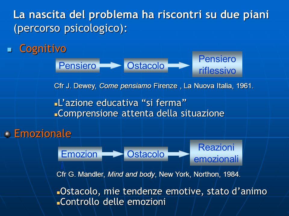 Cognitivo Cognitivo Cfr J. Dewey, Come pensiamo Firenze, La Nuova Italia, 1961. Lazione educativa si ferma Lazione educativa si ferma Comprensione att