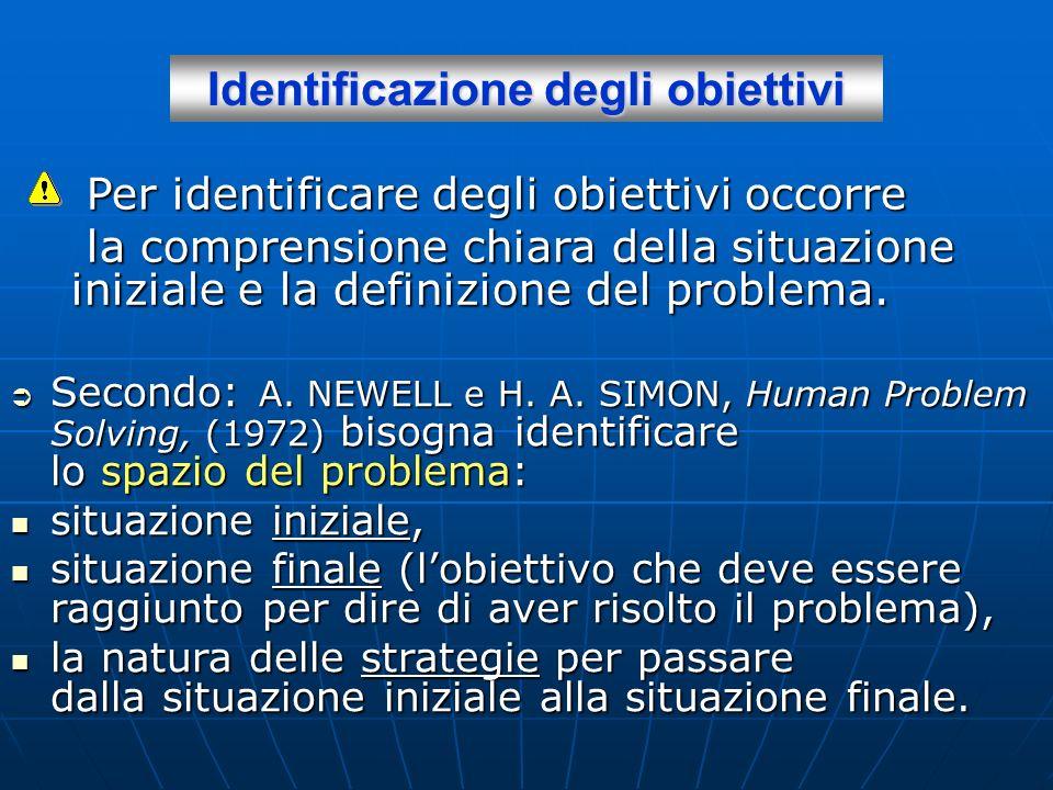 Identificazione degli obiettivi Secondo: A. NEWELL e H. A. SIMON, Human Problem Solving, (1972) bisogna identificare lo spazio del problema: Secondo: