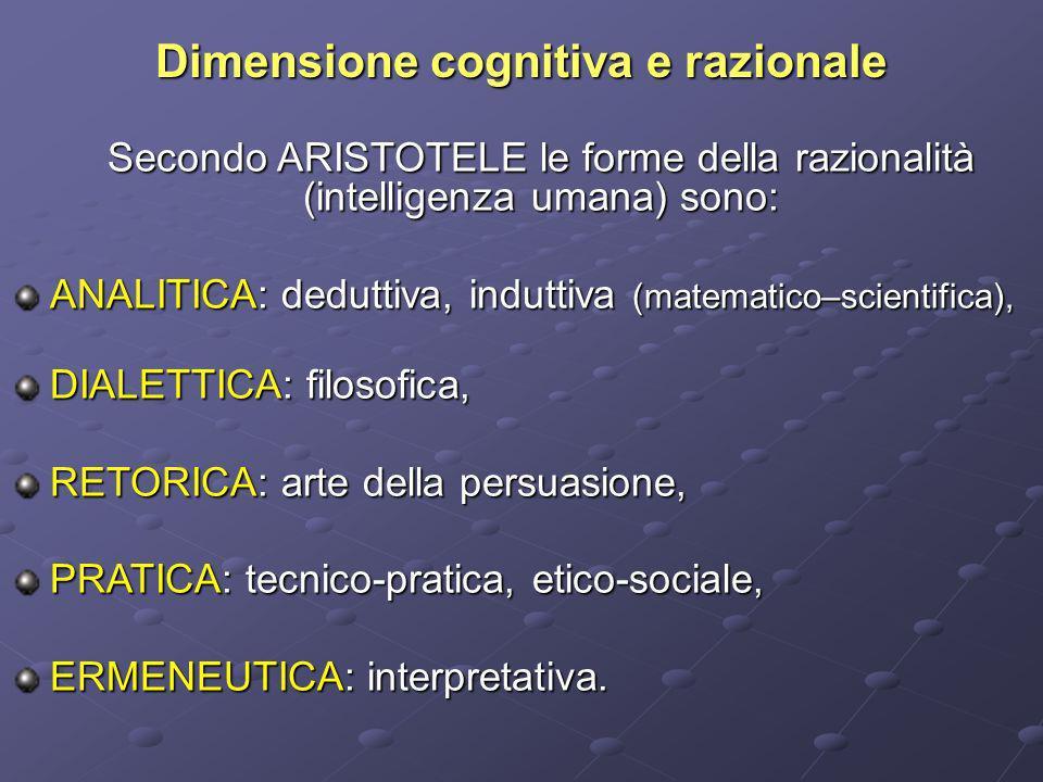 Dimensione cognitiva e razionale Secondo ARISTOTELE le forme della razionalità (intelligenza umana) sono: ANALITICA: deduttiva, induttiva (matematico–