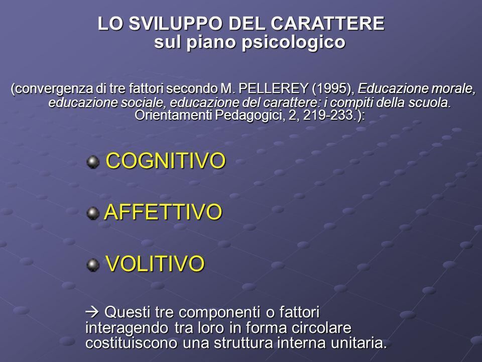 LO SVILUPPO DEL CARATTERE sul piano psicologico (convergenza di tre fattori secondo M. PELLEREY (1995), Educazione morale, educazione sociale, educazi