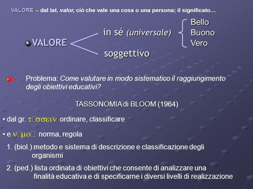 VALORE VALORE – dal lat. valor, ciò che vale una cosa o una persona; il significato… TASSONOMIA di BLOOM TASSONOMIA di BLOOM (1964) dal gr. ordinare,