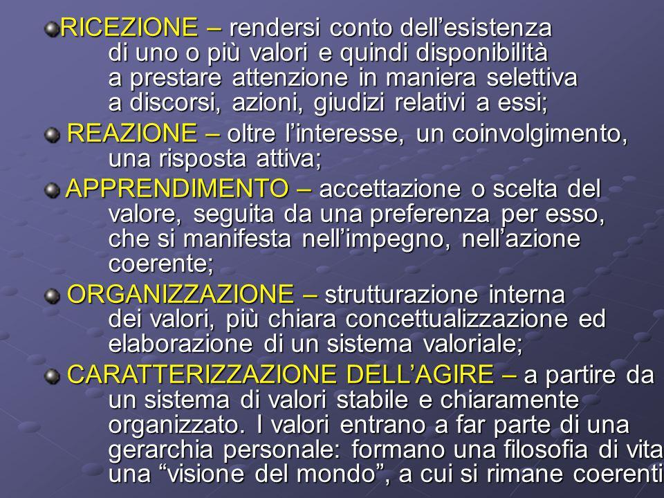 RICEZIONE – rendersi conto dellesistenza di uno o più valori e quindi disponibilità a prestare attenzione in maniera selettiva a discorsi, azioni, giu