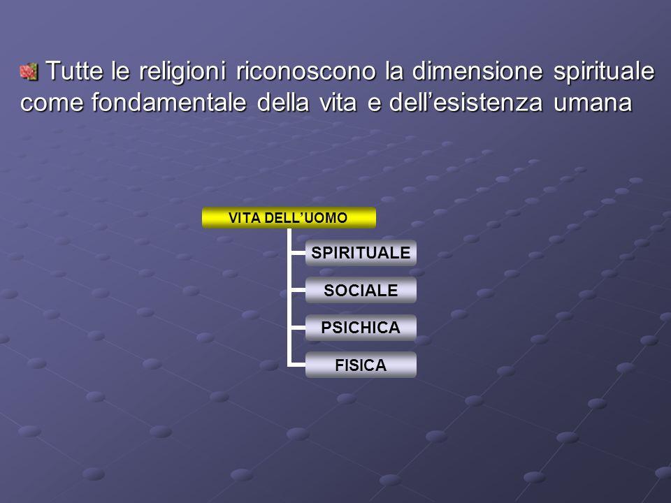 VITA DELLUOMO SPIRITUALE SOCIALE PSICHICA FISICA Tutte le religioni riconoscono la dimensione spirituale come fondamentale della vita e dellesistenza