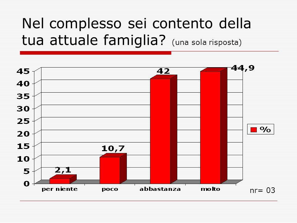Nel complesso sei contento della tua attuale famiglia? (una sola risposta) nr= 03
