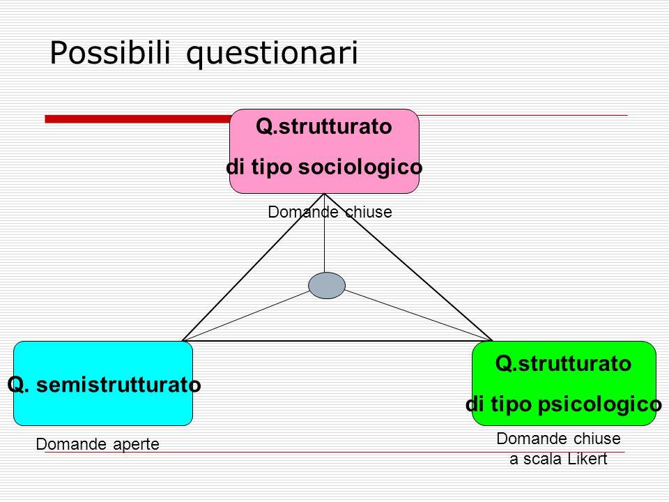 Possibili questionari Domande aperte Domande chiuse Domande chiuse a scala Likert Q. semistrutturato Q.strutturato di tipo sociologico Q.strutturato d
