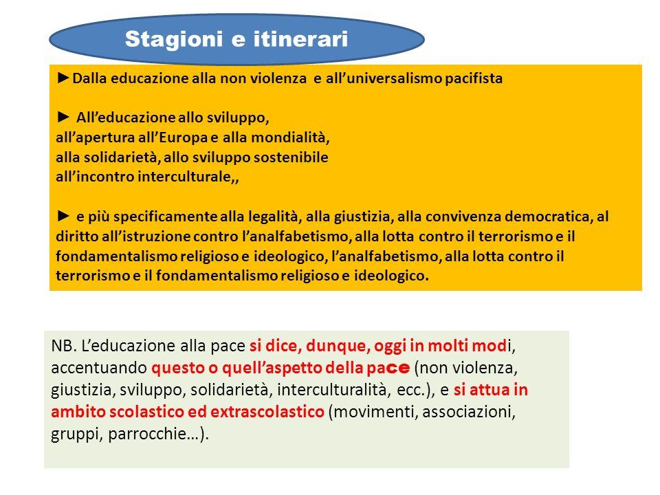Dalla educazione alla non violenza e alluniversalismo pacifista Alleducazione allo sviluppo, allapertura allEuropa e alla mondialità, alla solidarietà