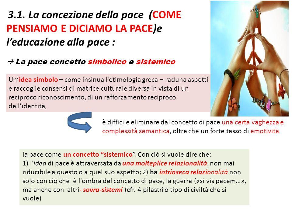 3.1. La concezione della pace (COME PENSIAMO E DICIAMO LA PACE)e leducazione alla pace : La pace concetto simbolico e sistemico Unidea simbolo – come