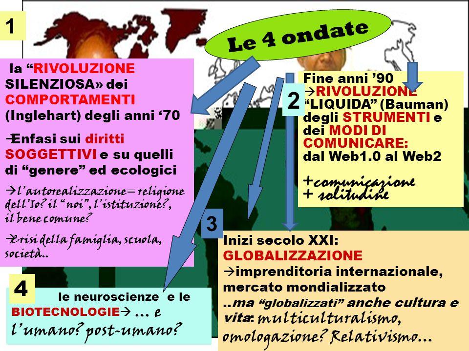Fine anni 90 RIVOLUZIONE LIQUIDA (Bauman) degli STRUMENTI e dei MODI DI COMUNICARE: dal Web1.0 al Web2 +comunicazione + solitudine Le 4 ondate Inizi secolo XXI: GLOBALIZZAZIONE imprenditoria internazionale, mercato mondializzato..ma globalizzati anche cultura e vita: multiculturalismo, omologazione.