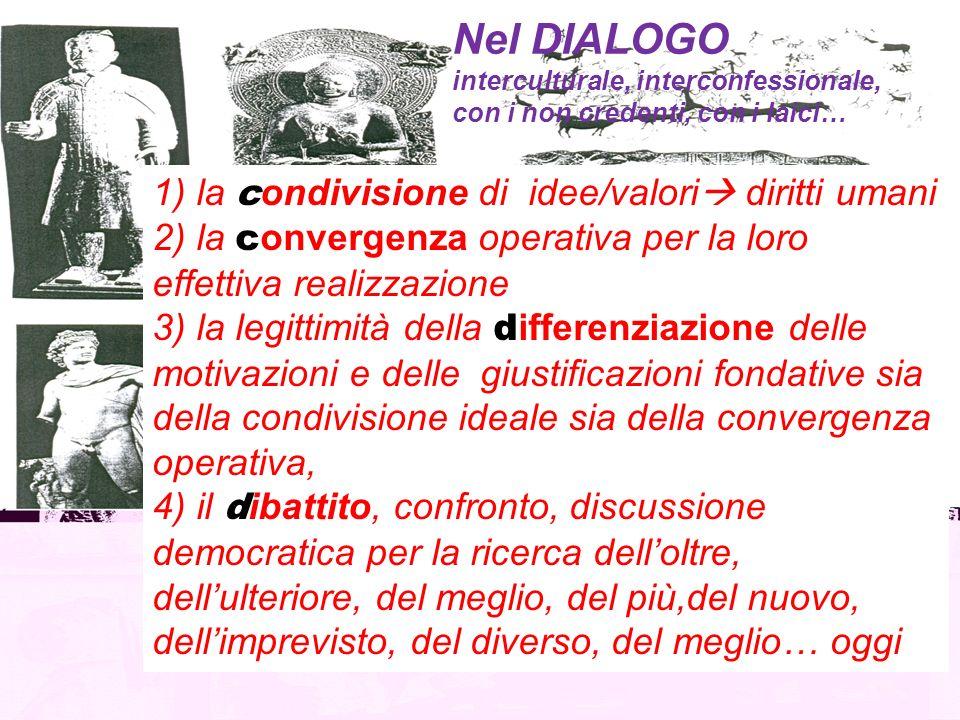1) la c ondivisione di idee/valori diritti umani 2) la c onvergenza operativa per la loro effettiva realizzazione 3) la legittimità della d ifferenziazione delle motivazioni e delle giustificazioni fondative sia della condivisione ideale sia della convergenza operativa, 4) il d ibattito, confronto, discussione democratica per la ricerca delloltre, dellulteriore, del meglio, del più,del nuovo, dellimprevisto, del diverso, del meglio… oggi Nel DIALOGO interculturale, interconfessionale, con i non credenti, con i laici…