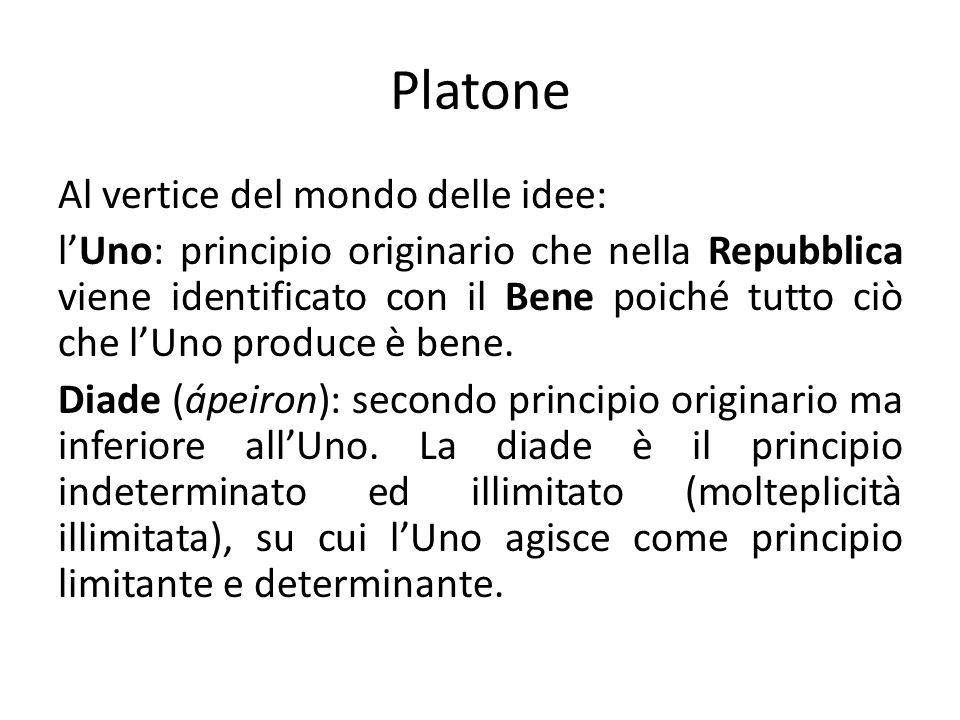 Platone Al vertice del mondo delle idee: lUno: principio originario che nella Repubblica viene identificato con il Bene poiché tutto ciò che lUno produce è bene.