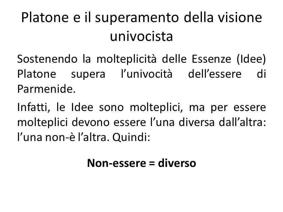 Platone e il superamento della visione univocista Sostenendo la molteplicità delle Essenze (Idee) Platone supera lunivocità dellessere di Parmenide.