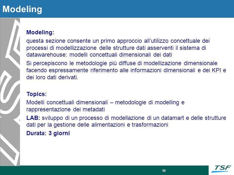 10 Modeling Modeling: questa sezione consente un primo approccio allutilizzo concettuale dei processi di modellizzazione delle strutture dati asserven