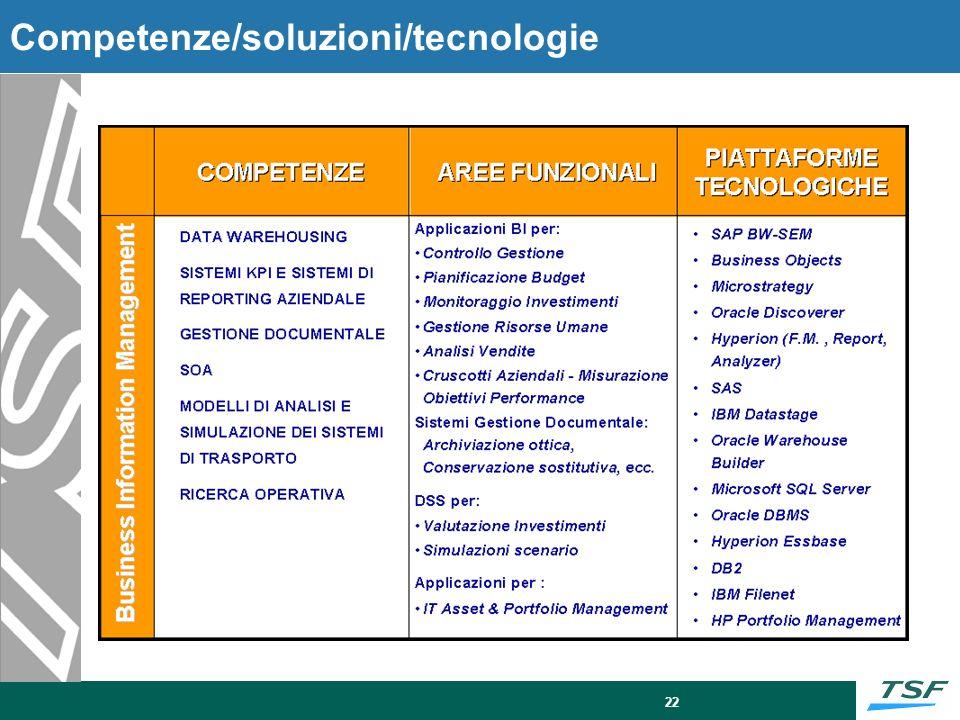 22 Competenze/soluzioni/tecnologie