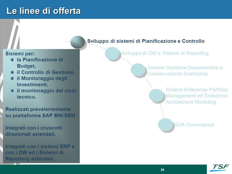 24 Le linee di offerta Sviluppo di sistemi di Pianificazione e Controllo Sviluppo di DW e Sistemi di Reporting Sistemi Gestione Documentale e Conserva