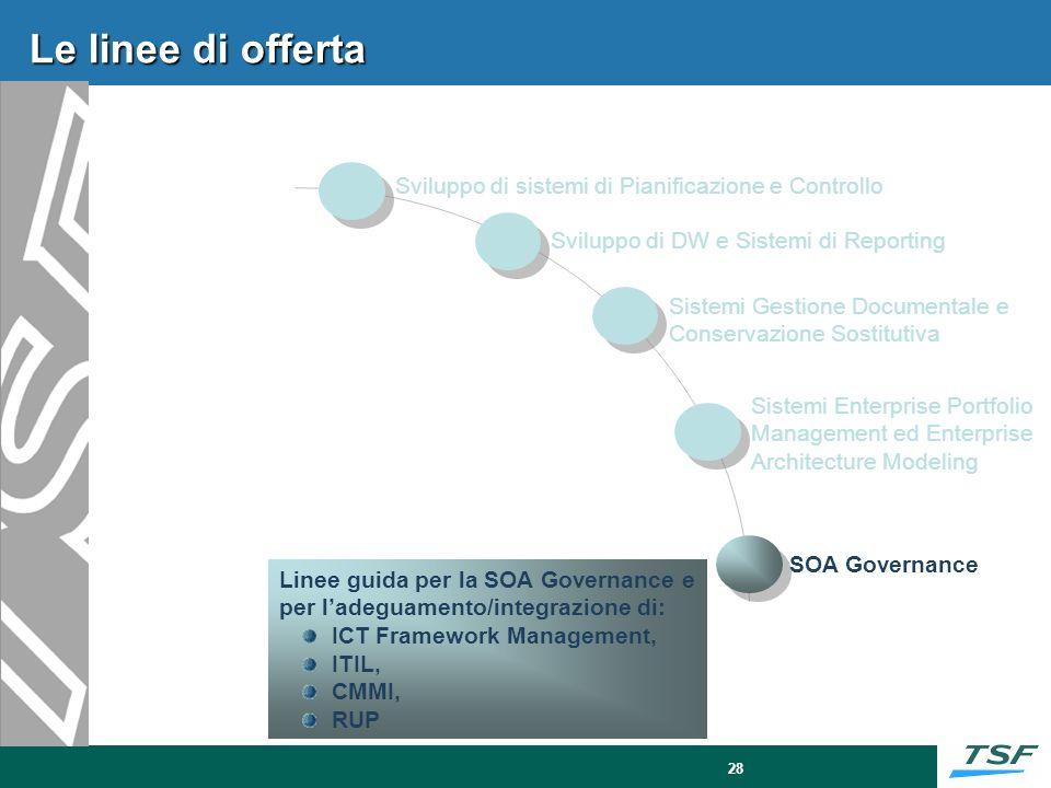 28 Le linee di offerta Sviluppo di sistemi di Pianificazione e Controllo Sviluppo di DW e Sistemi di Reporting Sistemi Gestione Documentale e Conserva