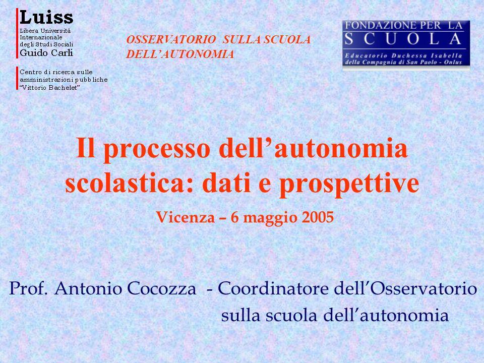 Il processo dellautonomia scolastica: dati e prospettive Vicenza – 6 maggio 2005 Prof.