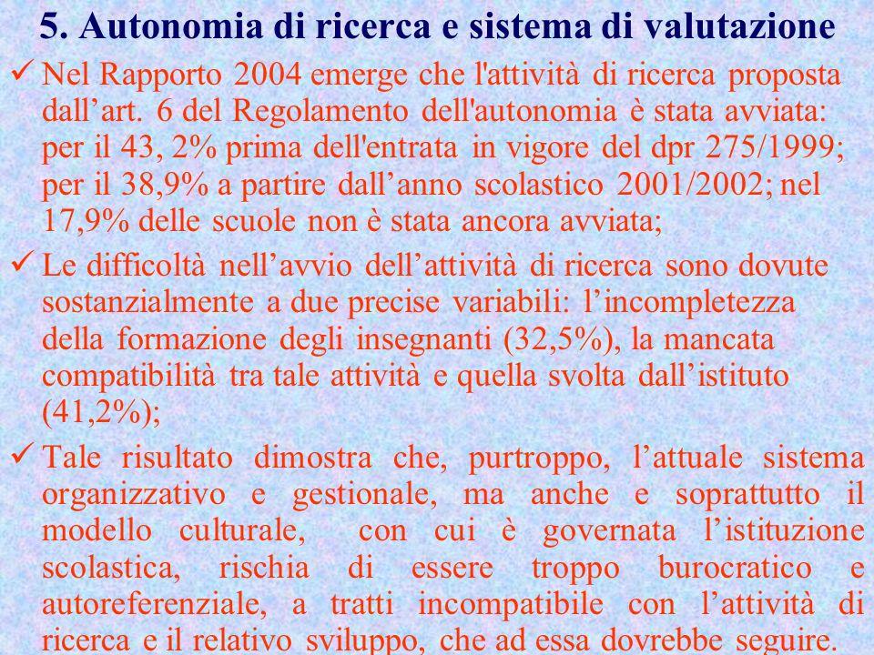 Schema di decreto legislativo (approvato dal CdM il 24 marzo 2005) 1.Affermazione del diritto - dovere di espletare la formazione dai 15 ai 18 anni, a