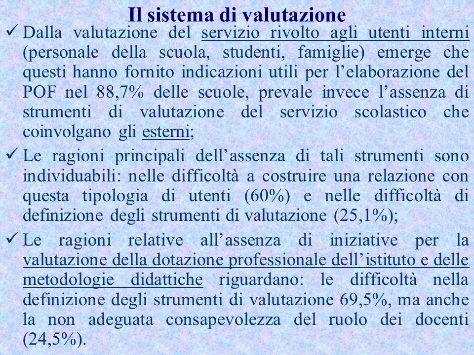 5. Autonomia di ricerca e sistema di valutazione Nel Rapporto 2004 emerge che l'attività di ricerca proposta dallart. 6 del Regolamento dell'autonomia