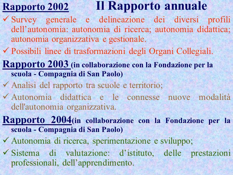Il Rapporto annuale Rapporto 2002 Survey generale e delineazione dei diversi profili dellautonomia: autonomia di ricerca; autonomia didattica; autonomia organizzativa e gestionale.