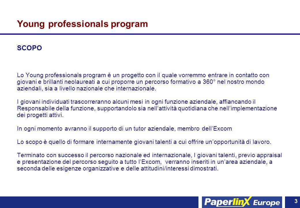 3 3 Young professionals program SCOPO Lo Young professionals program è un progetto con il quale vorremmo entrare in contatto con giovani e brillanti neolaureati a cui proporre un percorso formativo a 360° nel nostro mondo aziendali, sia a livello nazionale che internazionale.