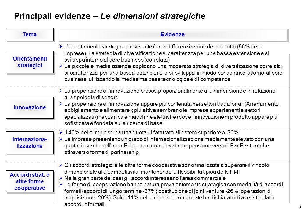 9 Tema Evidenze Orientamenti strategici Orientamenti strategici Innovazione Lorientamento strategico prevalente è alla differenziazione del prodotto (